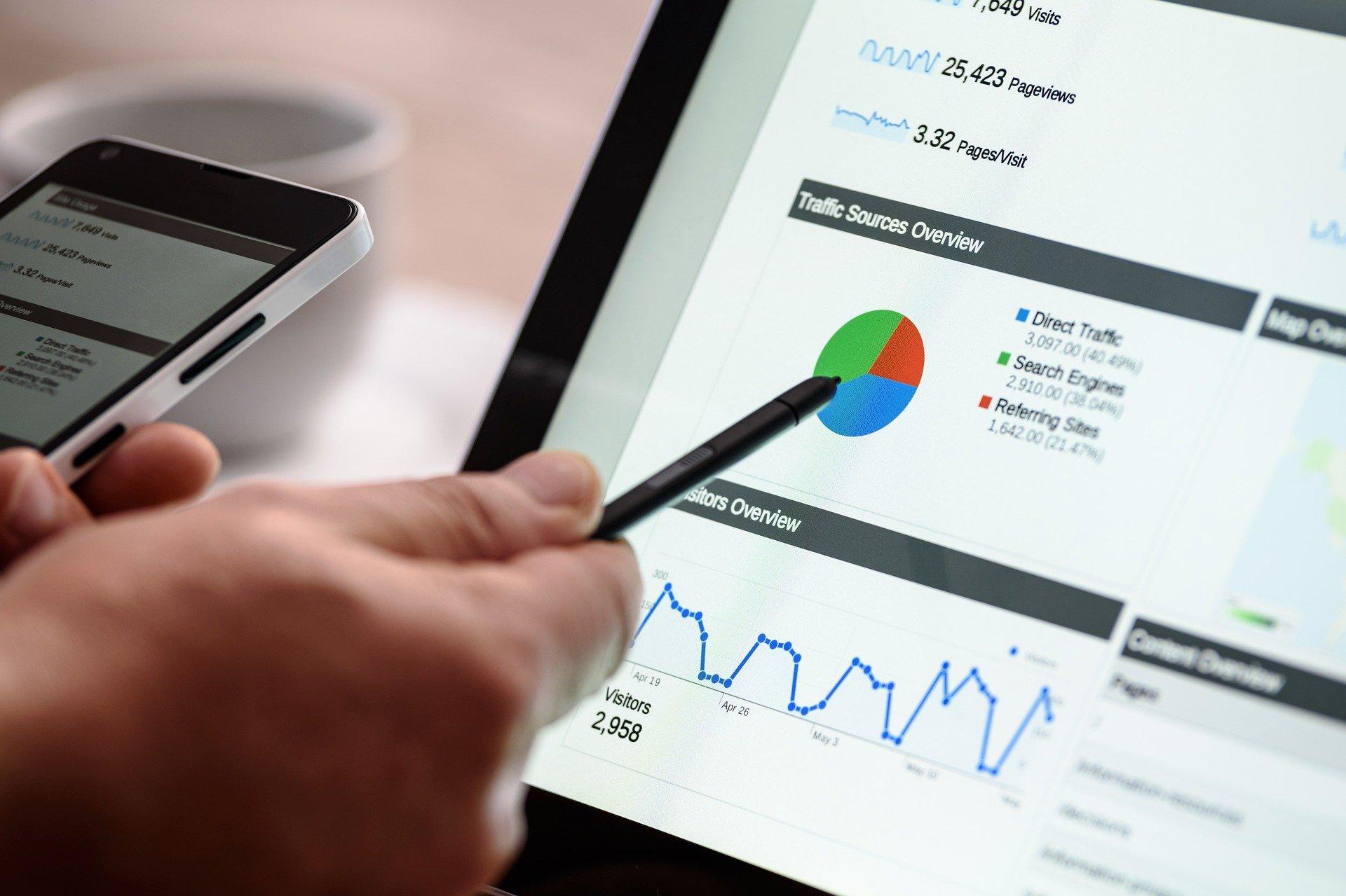 analyse digital marketing
